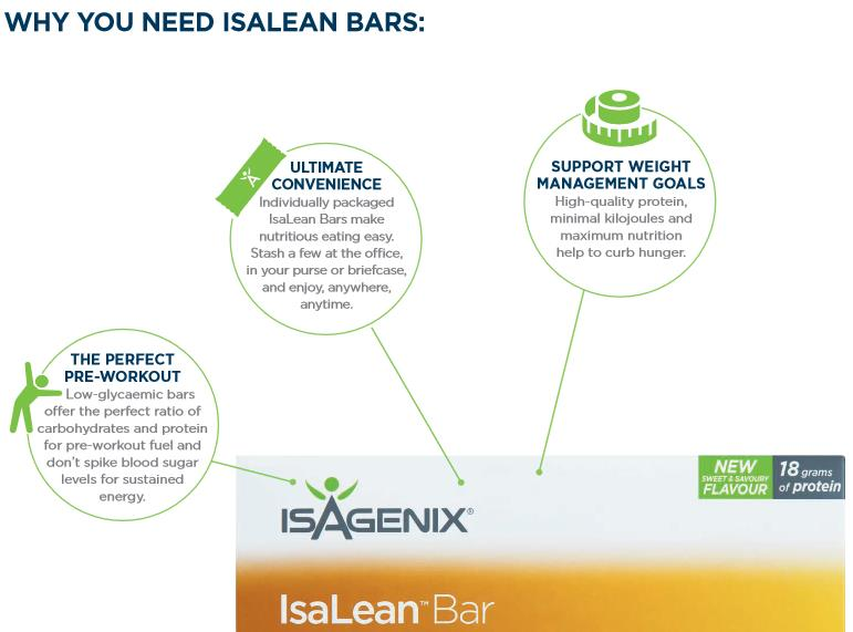 Benefits of Bars