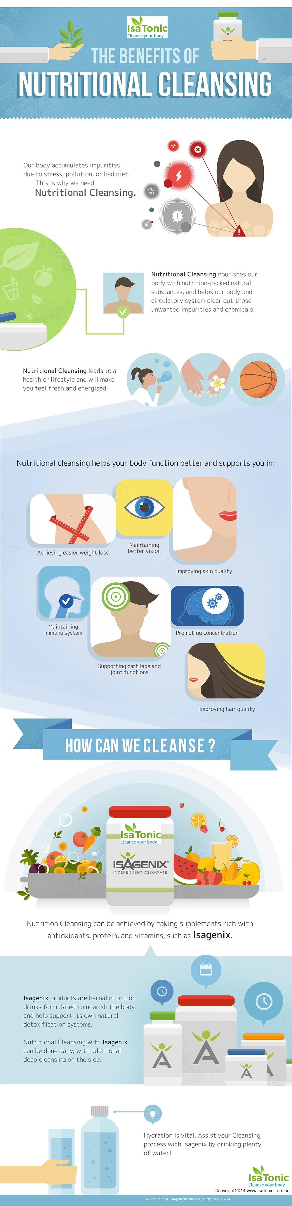 Benefits of Nutritional Cleansing