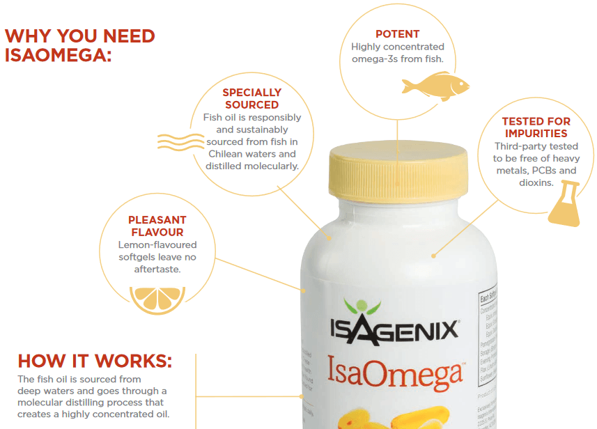 Isagenix isaomega buy isaomega fish oil here for Benefits of fish oil weight loss