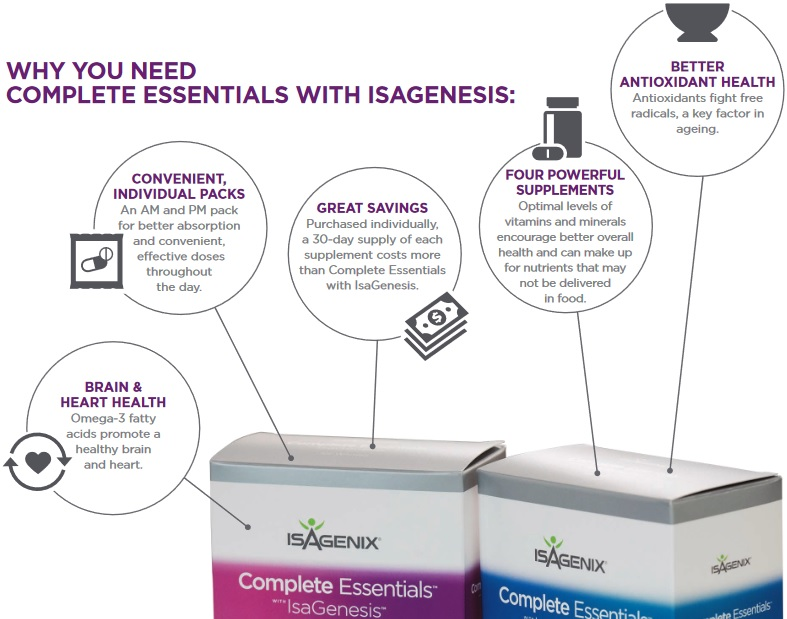 Benefits of Isagenix Complete Essentials